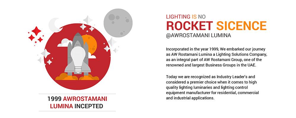 A W Rostamani Lumina (LLC)  Lighting